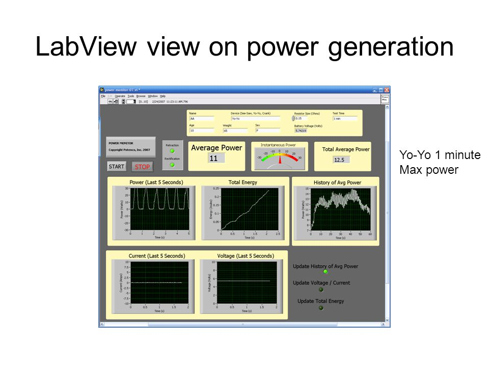 LabView view on power generation Yo-Yo 1 minute Max power