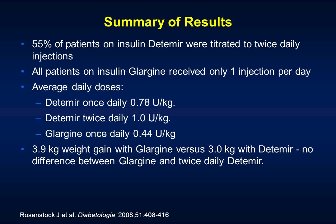 Summary of Results 55% of patients on insulin Detemir were titrated to twice daily injections All patients on insulin Glargine received only 1 injection per day Average daily doses: –Detemir once daily 0.78 U/kg.