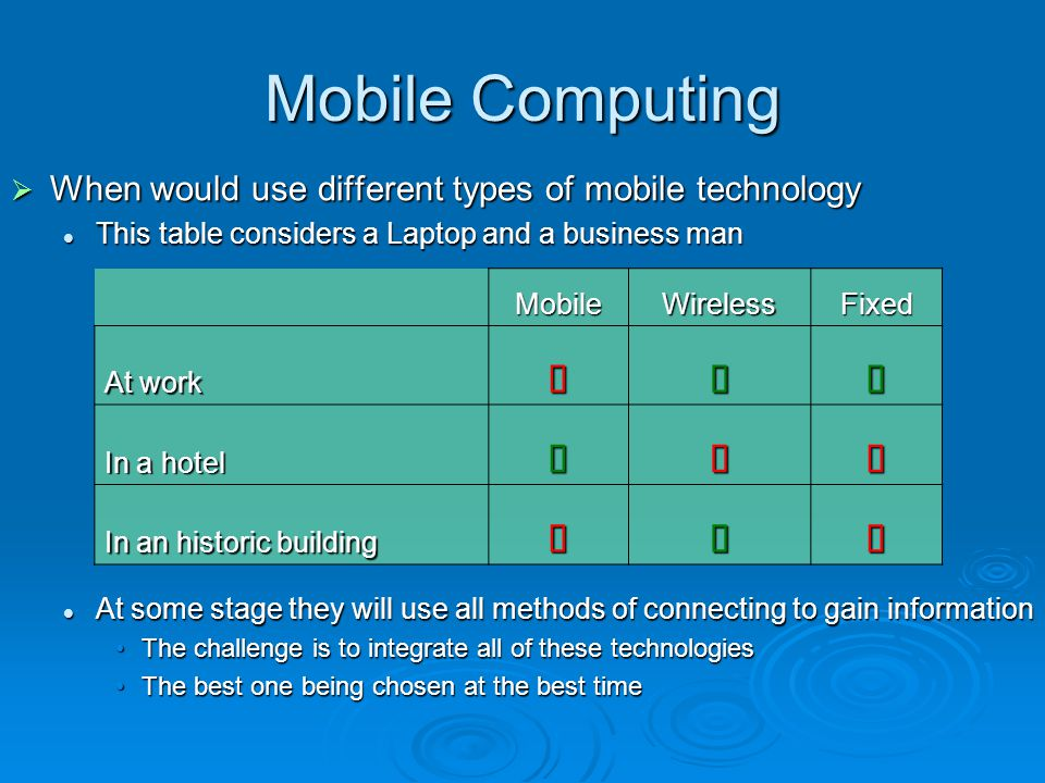 Mobile Computing When would use different types of mobile technology When would use different types of mobile technology This table considers a Laptop and a business man This table considers a Laptop and a business man At some stage they will use all methods of connecting to gain information At some stage they will use all methods of connecting to gain information The challenge is to integrate all of these technologiesThe challenge is to integrate all of these technologies The best one being chosen at the best timeThe best one being chosen at the best time MobileWirelessFixed At work In a hotel In an historic building