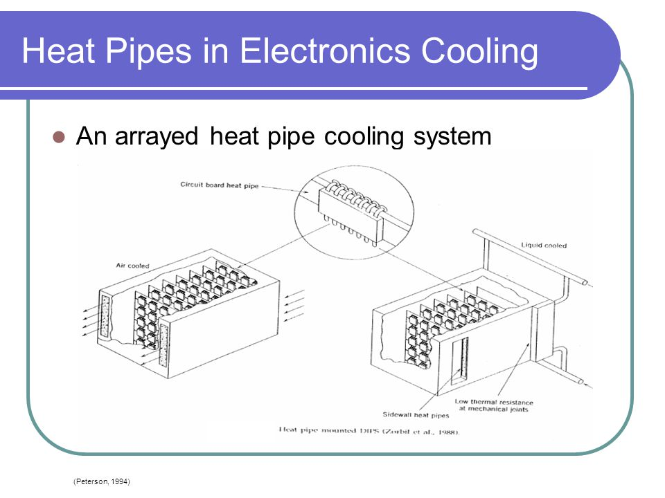 Heat Pipes in Electronics Cooling An arrayed heat pipe cooling system (Peterson, 1994)