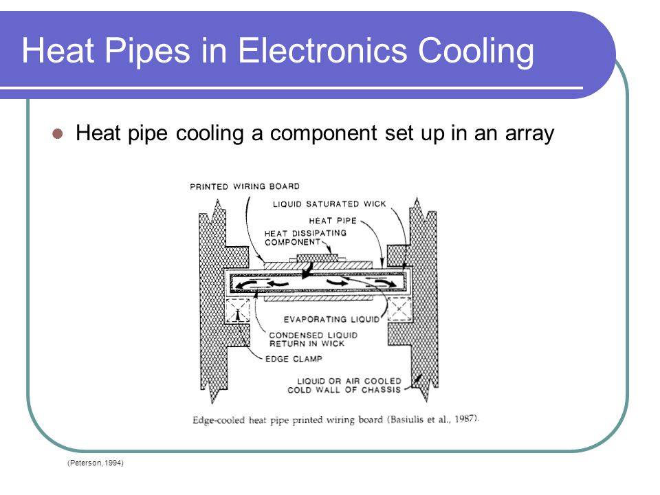 Heat Pipes in Electronics Cooling Heat pipe cooling a component set up in an array (Peterson, 1994)