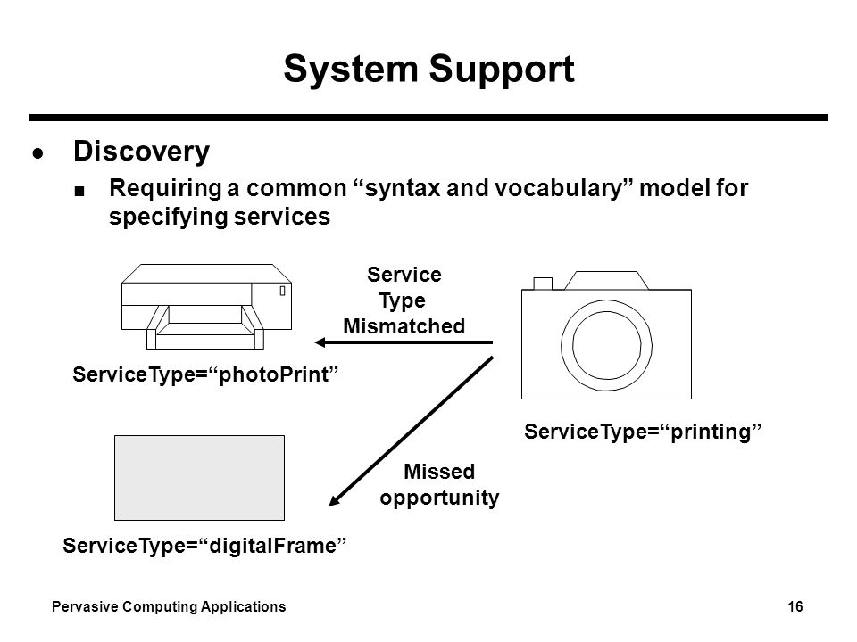Pervasive Computing Applications 16 System Support Discovery Requiring a common syntax and vocabulary model for specifying services ServiceType=photoP