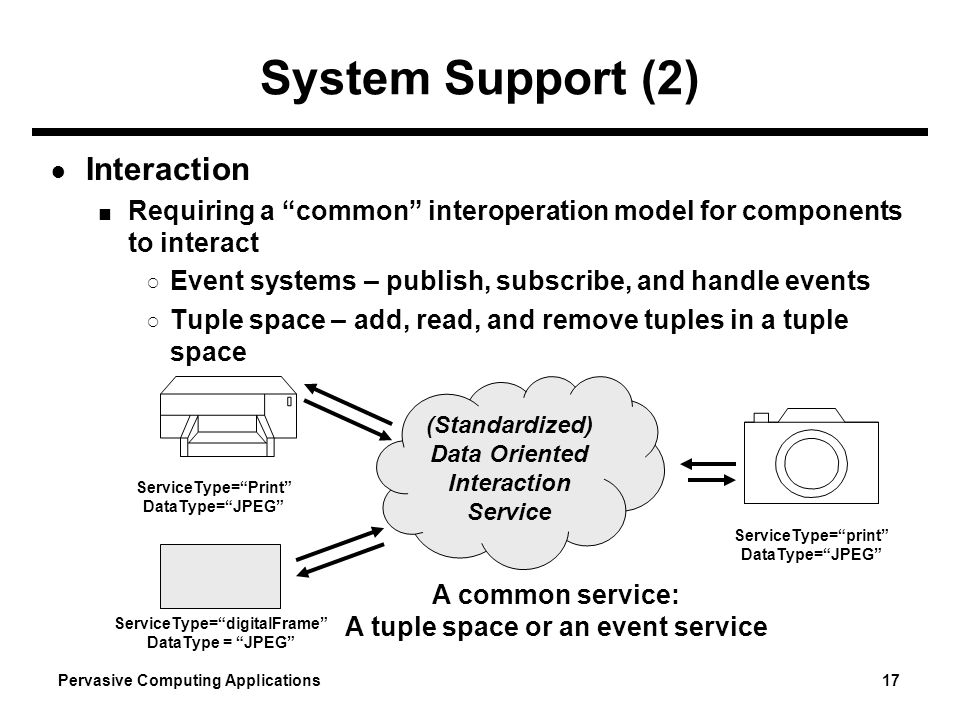 Pervasive Computing Applications 17 System Support (2) Interaction Requiring a common interoperation model for components to interact Event systems –