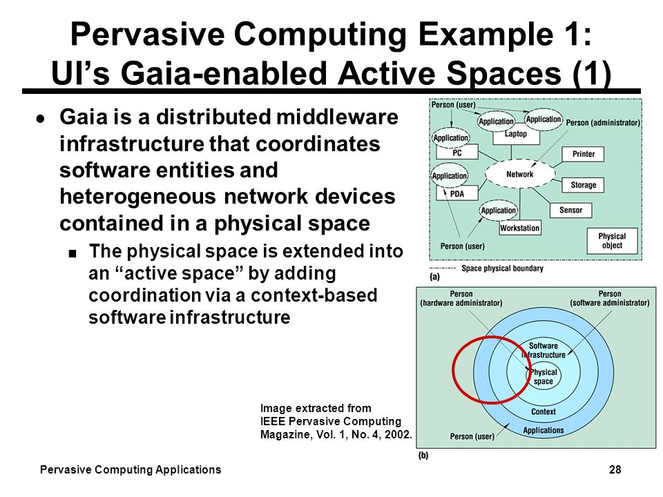 Pervasive Computing Applications 28 Pervasive Computing Example 1: UIs Gaia-enabled Active Spaces (1) Gaia is a distributed middleware infrastructure