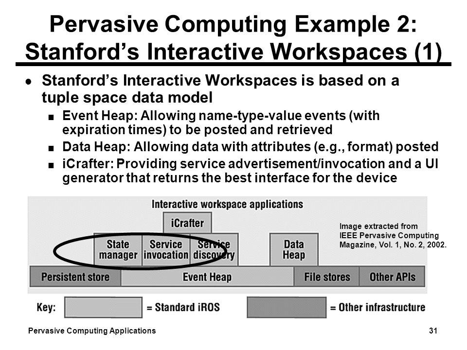 Pervasive Computing Applications 31 Pervasive Computing Example 2: Stanfords Interactive Workspaces (1) Stanfords Interactive Workspaces is based on a