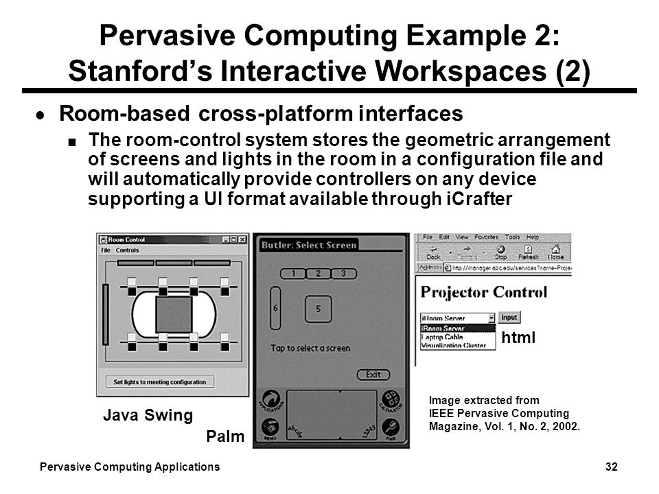 Pervasive Computing Applications 32 Pervasive Computing Example 2: Stanfords Interactive Workspaces (2) Room-based cross-platform interfaces The room-