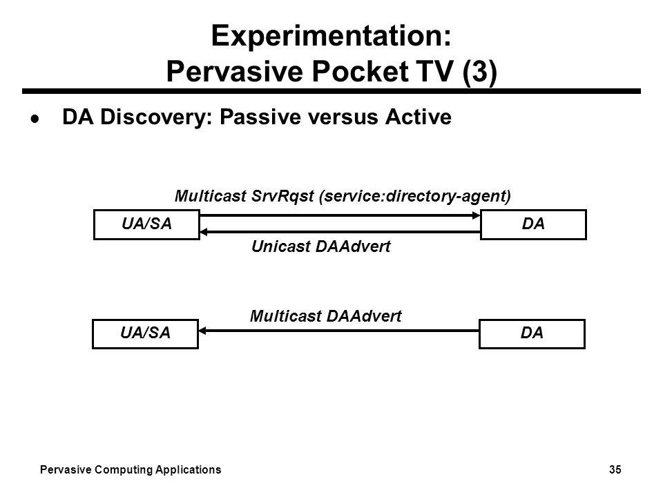 Pervasive Computing Applications 35 Experimentation: Pervasive Pocket TV (3) DA Discovery: Passive versus Active UA/SADA Multicast SrvRqst (service:di
