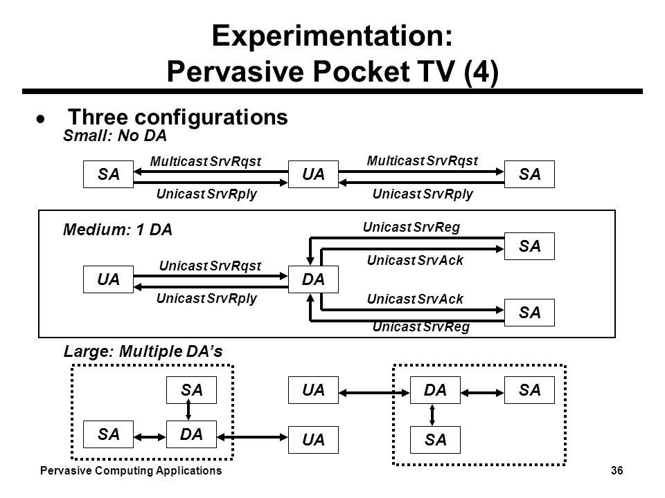 Pervasive Computing Applications 36 Experimentation: Pervasive Pocket TV (4) Three configurations SAUASA Multicast SrvRqst Unicast SrvRply UADA SA Uni