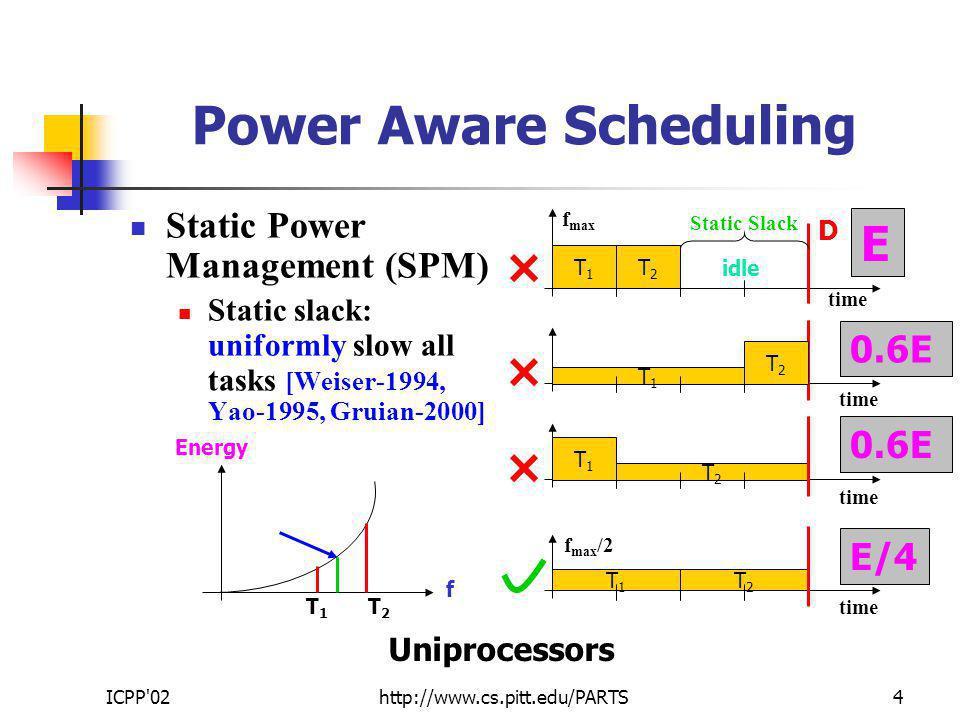 ICPP 02http://www.cs.pitt.edu/PARTS5 Power Aware Scheduling (cont) T1T1 D f max time Dynamic Power Management (DPM) in uniprocessors Dynamic slack: non-worst execution 10% [Ernst-1994] DPM: [Krishna-2000, Kumar- 2000, Pillai-2001, Shin-2001] T1T1 T2T2 T2T2 f max /2 Static Slack idle E E/4 time T1T1 T2T2 f max /3 0.12E time T1T1 f max /2 Dynamic Slack Power Aware Scheduling Multi-Processors SPM: length of schedule over deadline DPM ???