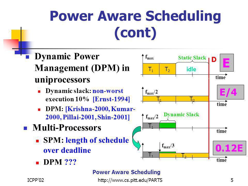 ICPP 02http://www.cs.pitt.edu/PARTS16 Evaluation (cont.) Transmeta Synthetic App.