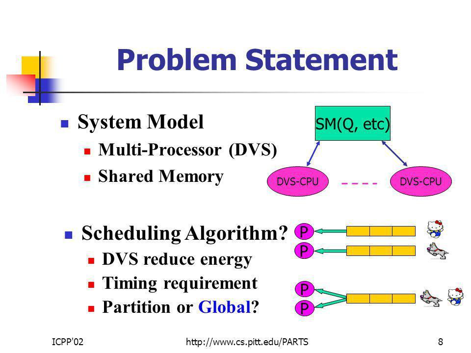 ICPP 02http://www.cs.pitt.edu/PARTS9 Slack Stealing Shifting Static Schedule: 2-proc, D = 8 012345678time f T1T1 T4T4 T5T5 T7T7 D L0L0 T1T1 T4T4 T5T5 T7T7 f 012345678 Shifting D L0L0 T3T3 T2T2 T6T6 L1L1 Recursive if embedded OR nodes T3T3 T2T2 T6T6 T1T1 T7T7 ` L1L1