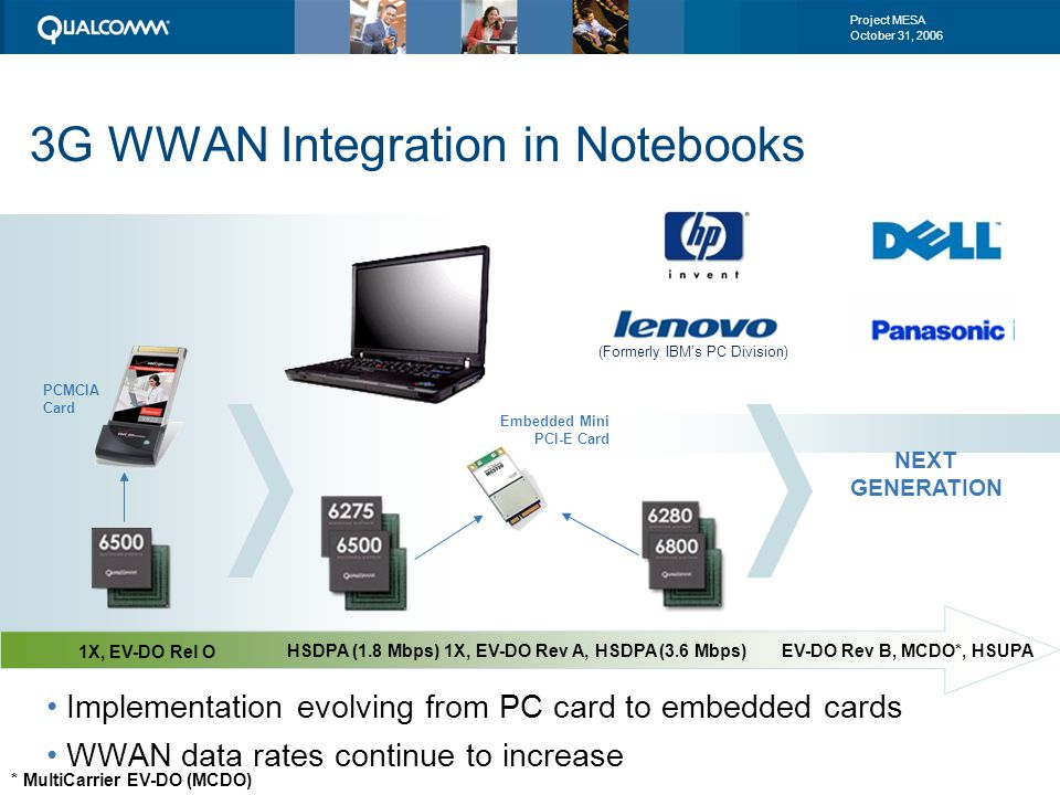 Project MESA October 31, 2006 02/04 QUALCOMM joins IEEE PCI- SIG, along with other PC OEMs, e.g.