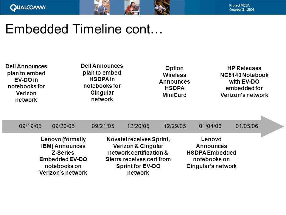 Project MESA October 31, 2006 Embedded Timeline cont… Lenovo (formally IBM) Announces Z-Series Embedded EV-DO notebooks on Verizons network Lenovo Ann