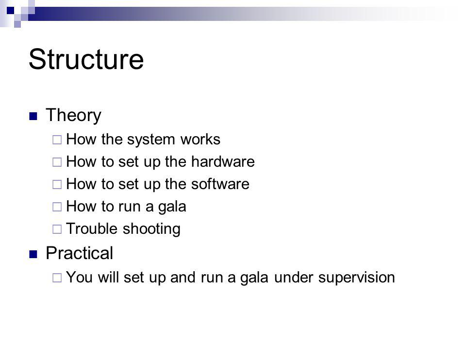 Structure Theory How the system works How to set up the hardware How to set up the software How to run a gala Trouble shooting Practical You will set up and run a gala under supervision