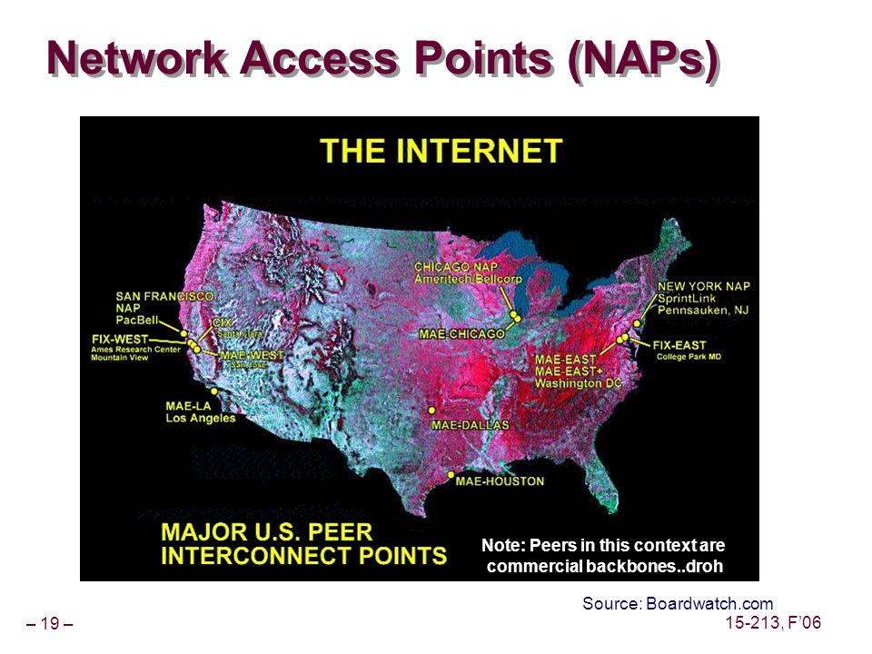 – 19 – 15-213, F06 Network Access Points (NAPs) Source: Boardwatch.com Note: Peers in this context are commercial backbones..droh