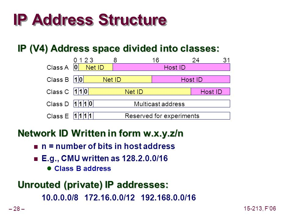 – 28 – 15-213, F06 IP Address Structure IP (V4) Address space divided into classes: Network ID Written in form w.x.y.z/n n = number of bits in host address E.g., CMU written as 128.2.0.0/16 Class B address Unrouted (private) IP addresses: 10.0.0.0/8 172.16.0.0/12 192.168.0.0/16 Class A Class B Class C Class D Class E0 1 2 3 8 16 24 31 0 Net IDHost ID 1 0 11 0 Net ID 11 0 1111 1 Multicast address Reserved for experiments