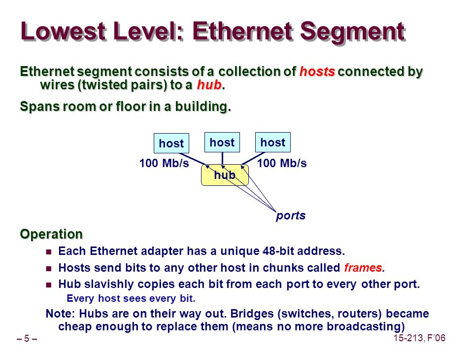 – 5 – 15-213, F06 Lowest Level: Ethernet Segment Ethernet segment consists of a collection of hosts connected by wires (twisted pairs) to a hub.