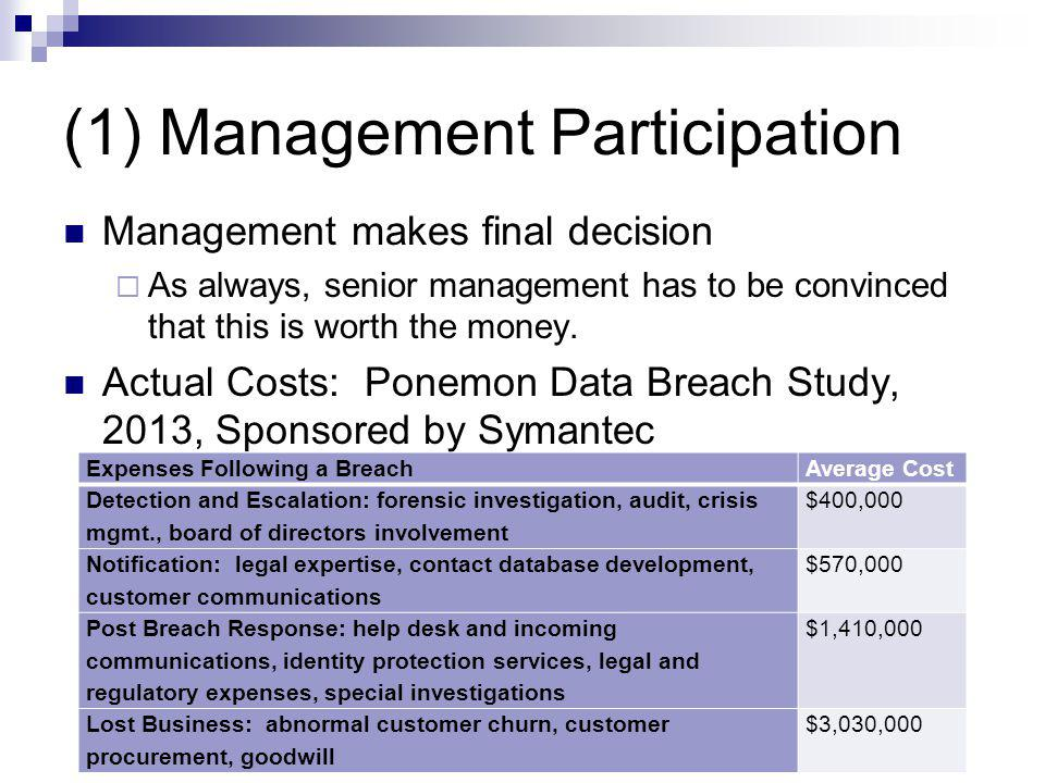 (1) Management Participation Management makes final decision As always, senior management has to be convinced that this is worth the money. Actual Cos