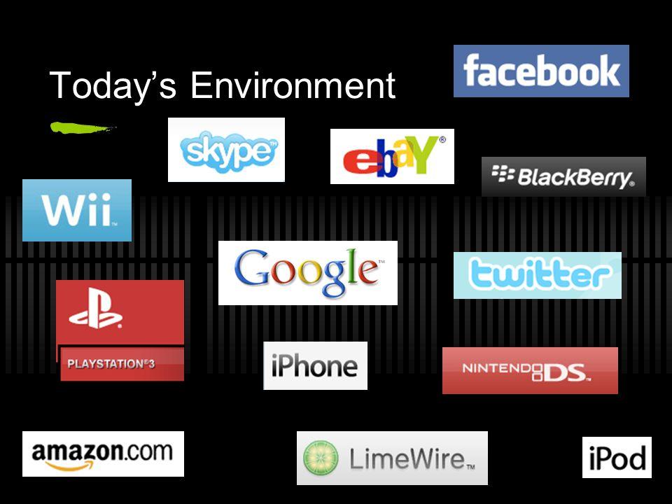 Todays Environment 4