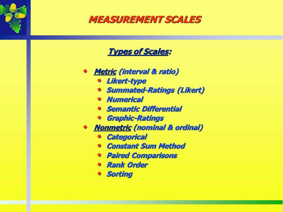 Types of Scales: Metric (interval & ratio) Metric (interval & ratio) Likert-type Likert-type Summated-Ratings (Likert) Summated-Ratings (Likert) Numer