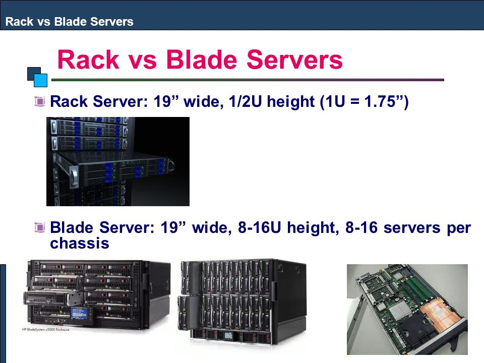 Rack vs Blade Servers Rack Server: 19 wide, 1/2U height (1U = 1.75) Blade Server: 19 wide, 8-16U height, 8-16 servers per chassis