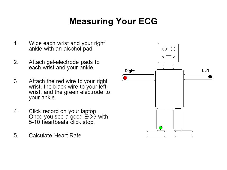 Measuring Your ECG 1.Wipe each wrist and your right ankle with an alcohol pad. 2.Attach gel-electrode pads to each wrist and your ankle. 3.Attach the