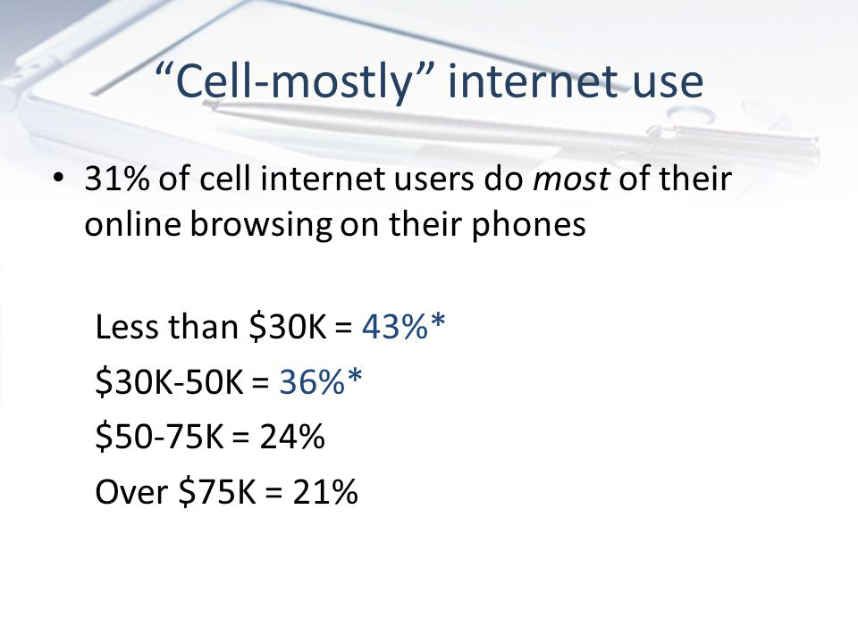 Cell-mostly internet use 31% of cell internet users do most of their online browsing on their phones Less than $30K = 43%* $30K-50K = 36%* $50-75K = 2