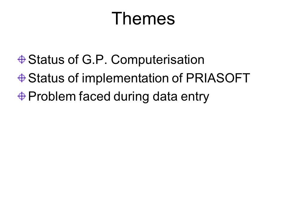 Themes Status of G.P.