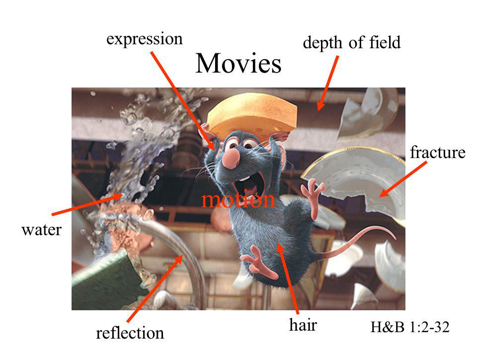 Movies H&B 1:2-32 hair water depth of field fracture expression reflection motion