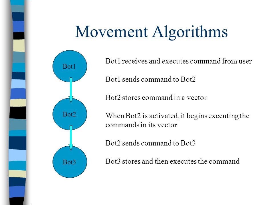 Movement Algorithms Bot1 Bot2 Bot3 Bot1 receives and executes command from user Bot1 sends command to Bot2 Bot2 stores command in a vector When Bot2 is activated, it begins executing the commands in its vector Bot2 sends command to Bot3 Bot3 stores and then executes the command