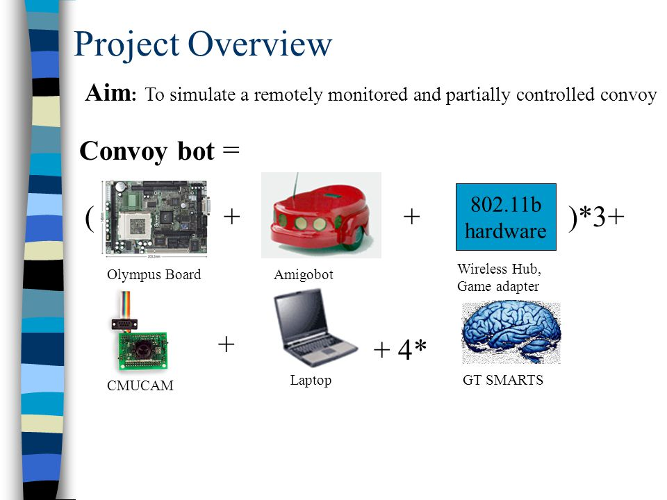 Movement Algorithms Tasks –Make first robot respond to commands from user –Send commands from Bot1 to Bot2 and from Bot2 to Bot3 –Store commands in Bots 2 and 3 –Make Bot1 and Bots 2 and 3 stop and start when commanded to do so –Make Bots 2 and 3 not move until they can do so without ramming previous bot Future Improvement –Implement sonar sensors along with an xy coordinate system to allow bots to detect and navigate around obstacles