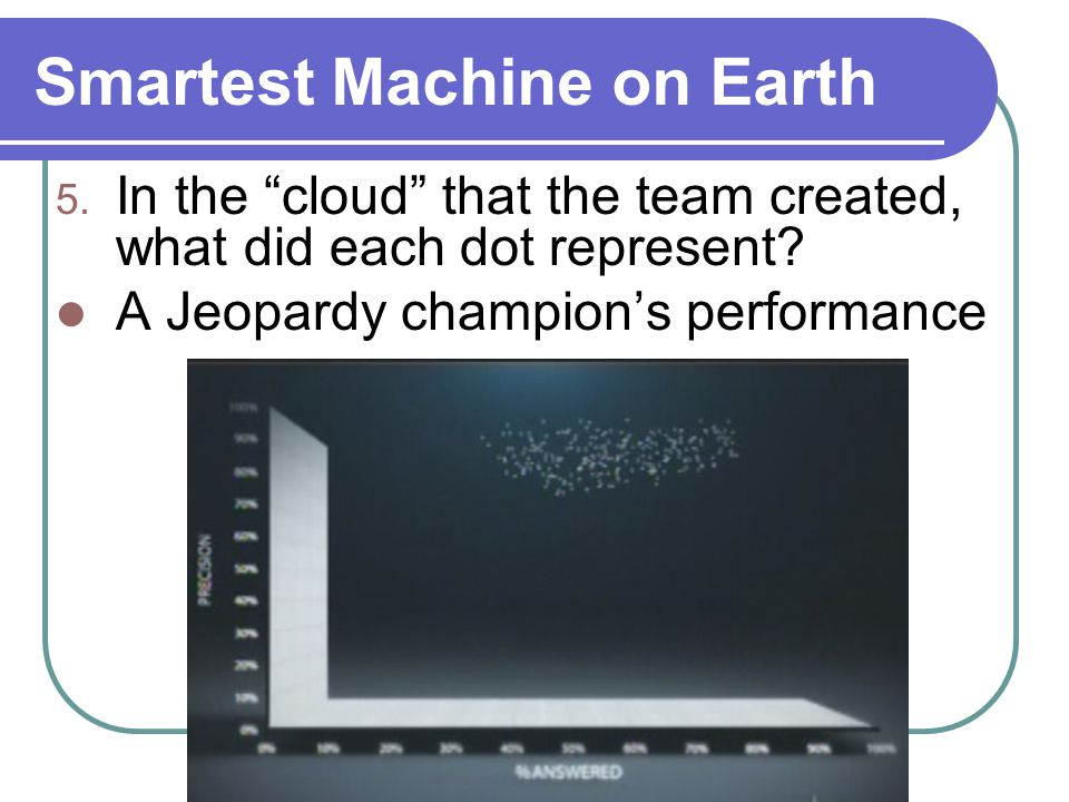 Smartest Machine on Earth 5. In the cloud that the team created, what did each dot represent.