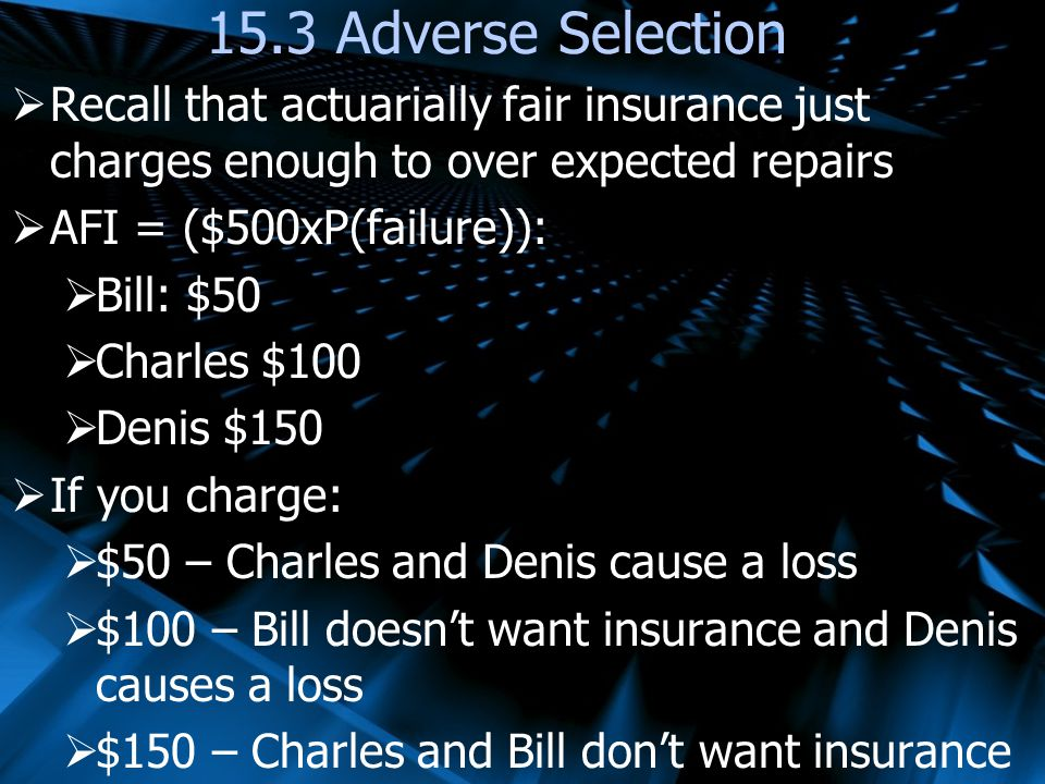 Recall that actuarially fair insurance just charges enough to over expected repairs AFI = ($500xP(failure)): Bill: $50 Charles $100 Denis $150 If you charge: $50 – Charles and Denis cause a loss $100 – Bill doesnt want insurance and Denis causes a loss $150 – Charles and Bill dont want insurance 15.3 Adverse Selection