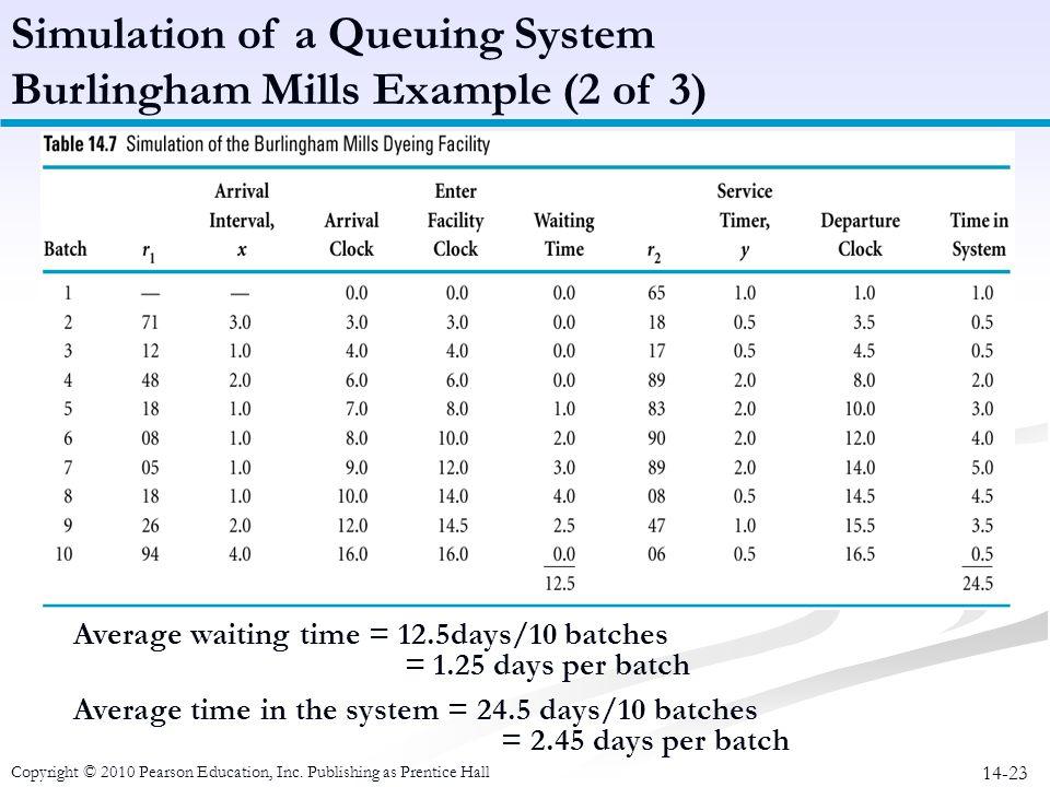 14-23 Average waiting time = 12.5days/10 batches = 1.25 days per batch Average time in the system = 24.5 days/10 batches = 2.45 days per batch Simulat