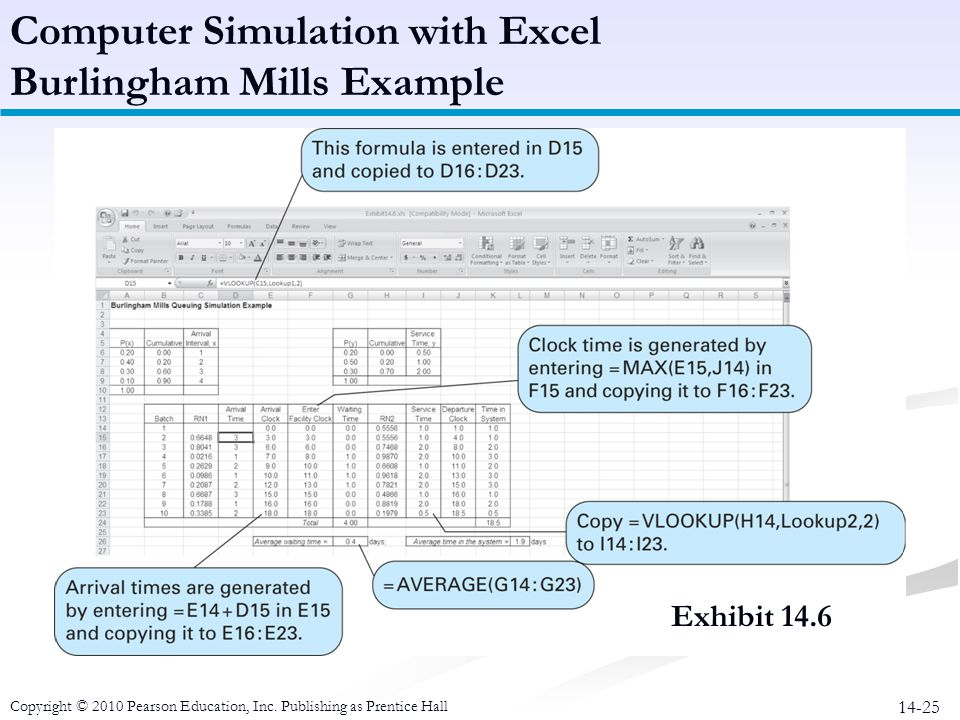 14-25 Exhibit 14.6 Computer Simulation with Excel Burlingham Mills Example Copyright © 2010 Pearson Education, Inc. Publishing as Prentice Hall