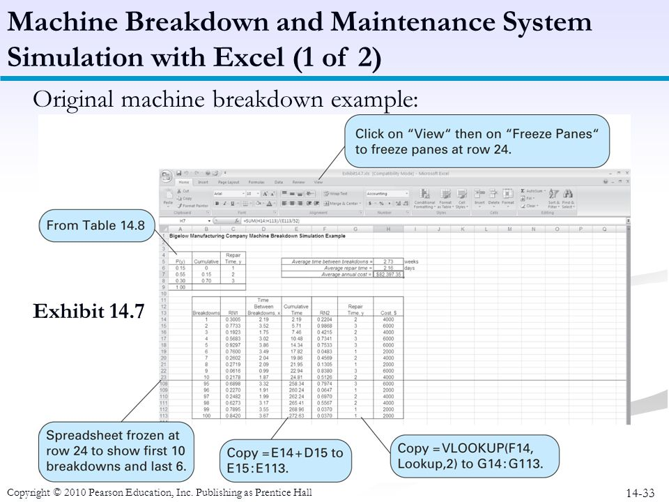 14-33 Exhibit 14.7 Machine Breakdown and Maintenance System Simulation with Excel (1 of 2) Original machine breakdown example: Copyright © 2010 Pearso