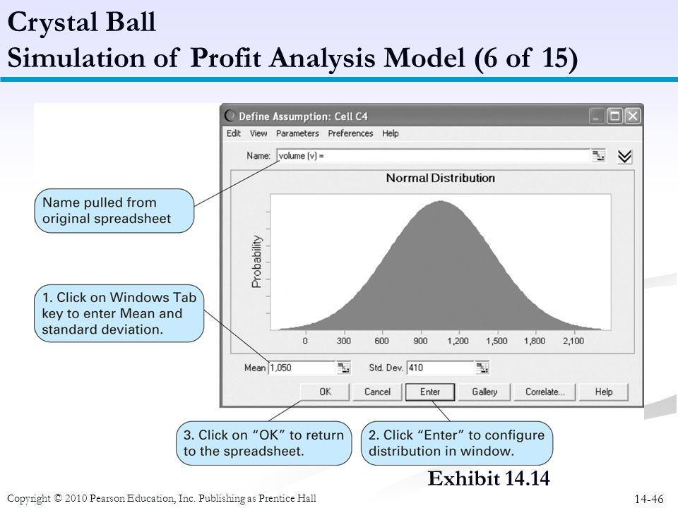 14-46 Crystal Ball Simulation of Profit Analysis Model (6 of 15) Copyright © 2010 Pearson Education, Inc. Publishing as Prentice Hall Exhibit 14.14