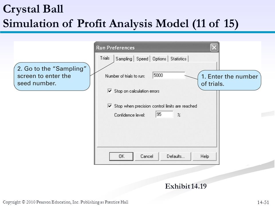 14-51 Crystal Ball Simulation of Profit Analysis Model (11 of 15) Copyright © 2010 Pearson Education, Inc. Publishing as Prentice Hall Exhibit 14.19