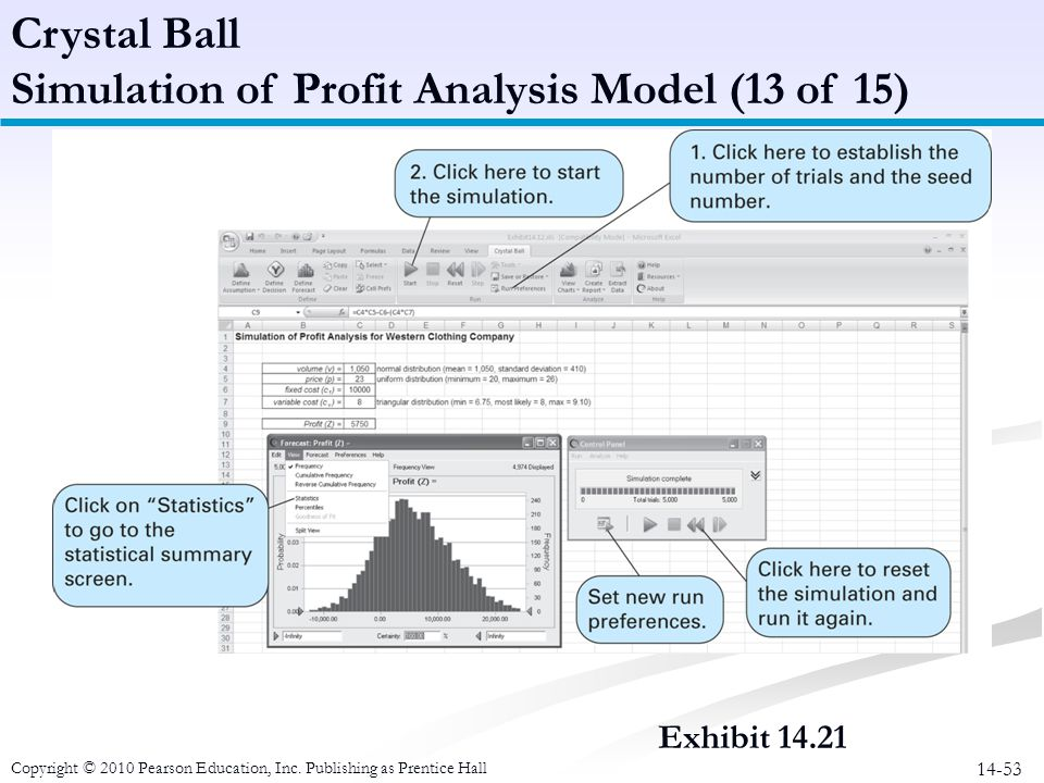 14-53 Exhibit 14.21 Crystal Ball Simulation of Profit Analysis Model (13 of 15) Copyright © 2010 Pearson Education, Inc. Publishing as Prentice Hall