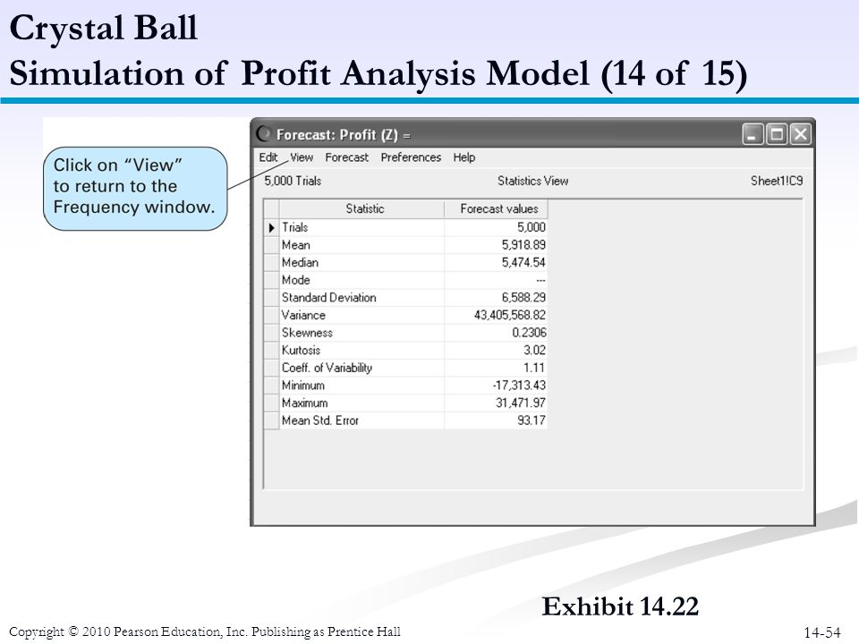 14-54 Crystal Ball Simulation of Profit Analysis Model (14 of 15) Copyright © 2010 Pearson Education, Inc. Publishing as Prentice Hall Exhibit 14.22
