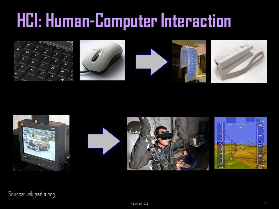 Source: wikipedia.org 35 HCI: Human-Computer Interaction Roumani-CSE
