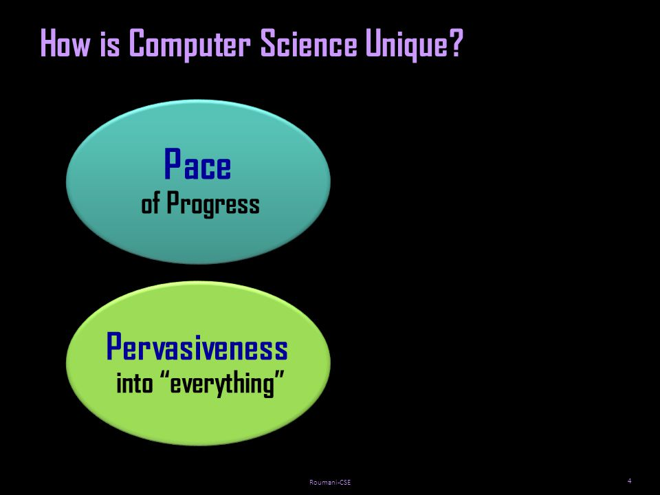 Roumani-CSE Pace of Progress Pervasiveness into everything 4 How is Computer Science Unique