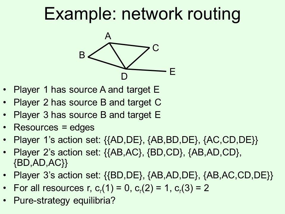 Example: network routing Player 1 has source A and target E Player 2 has source B and target C Player 3 has source B and target E Resources = edges Player 1s action set: {{AD,DE}, {AB,BD,DE}, {AC,CD,DE}} Player 2s action set: {{AB,AC}, {BD,CD}, {AB,AD,CD}, {BD,AD,AC}} Player 3s action set: {{BD,DE}, {AB,AD,DE}, {AB,AC,CD,DE}} For all resources r, c r (1) = 0, c r (2) = 1, c r (3) = 2 Pure-strategy equilibria.