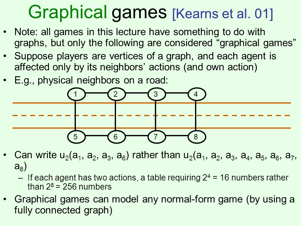 Action-graph games [Bhat & Leyton-Brown 04] Now there is a vertex for every action that a player may take E.g., action = where to sell hot dogs l1l2l3l4 l5l6l7l8 Players can have distinct action sets, but they can overlap –E.g., perhaps some players cannot stand in every location –E.g., maybe player 1 lives on the right and can only make it to A 1 = {l3, l4, l7, l8}; but player 2 has a car and can make it to any location Your utility is a function of –Which vertex you choose, –How many other players choose your vertex, –For each neighbor of your vertex, how many players choose that neighbor