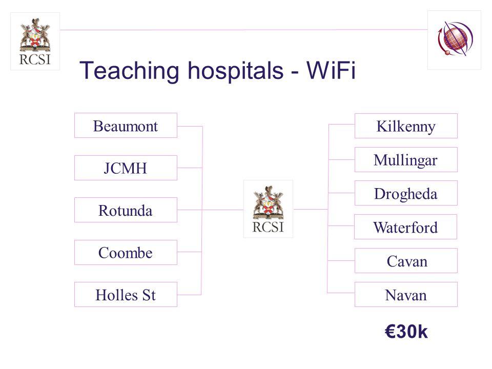 Teaching hospitals - WiFi Waterford Navan Drogheda Mullingar Kilkenny Cavan Holles St Coombe Rotunda JCMH Beaumont 30k
