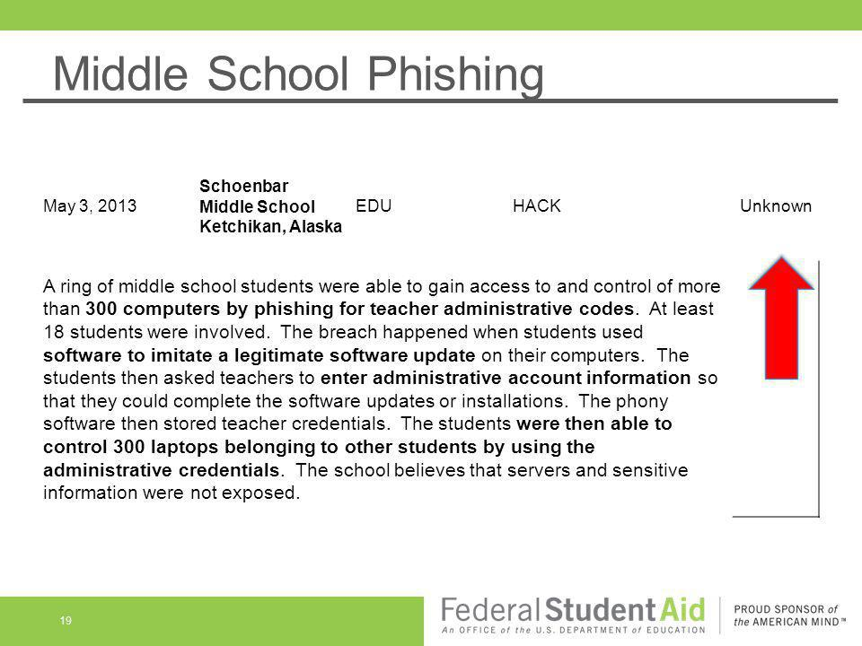 Middle School Phishing 19 May 3, 2013 Schoenbar Middle School Ketchikan, Alaska EDUHACKUnknown A ring of middle school students were able to gain acce