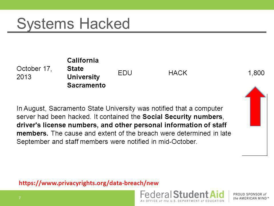 Systems Hacked 7 October 17, 2013 California State University Sacramento EDUHACK1,800 In August, Sacramento State University was notified that a compu