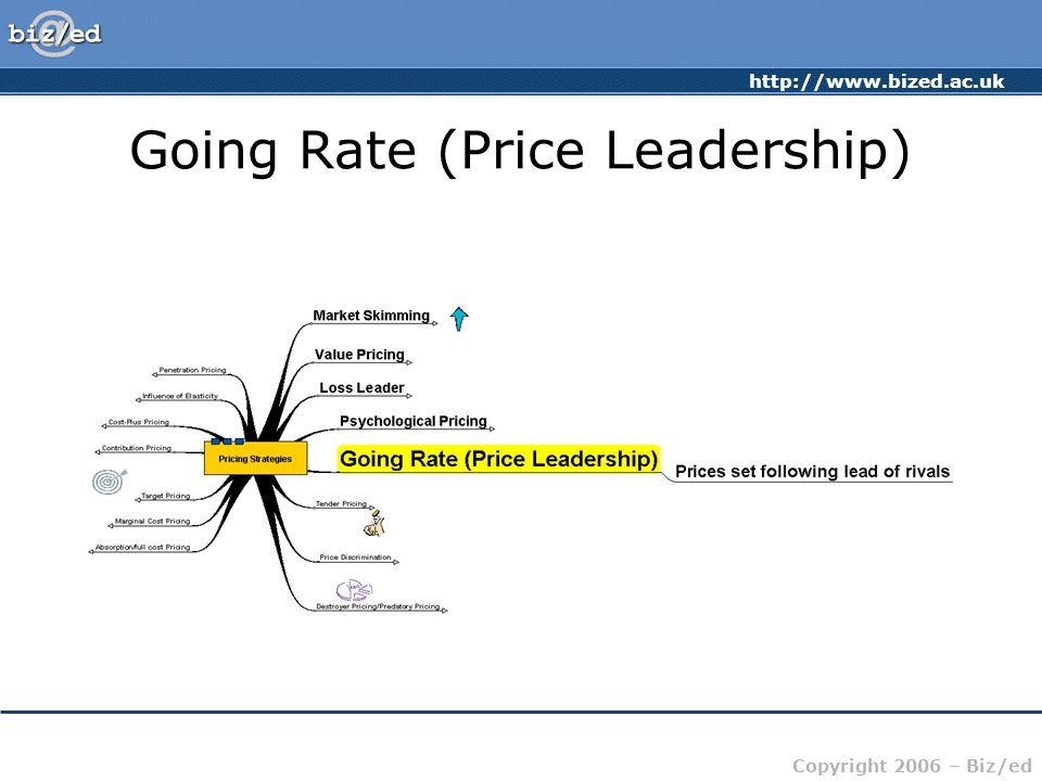 http://www.bized.ac.uk Copyright 2006 – Biz/ed Going Rate (Price Leadership)