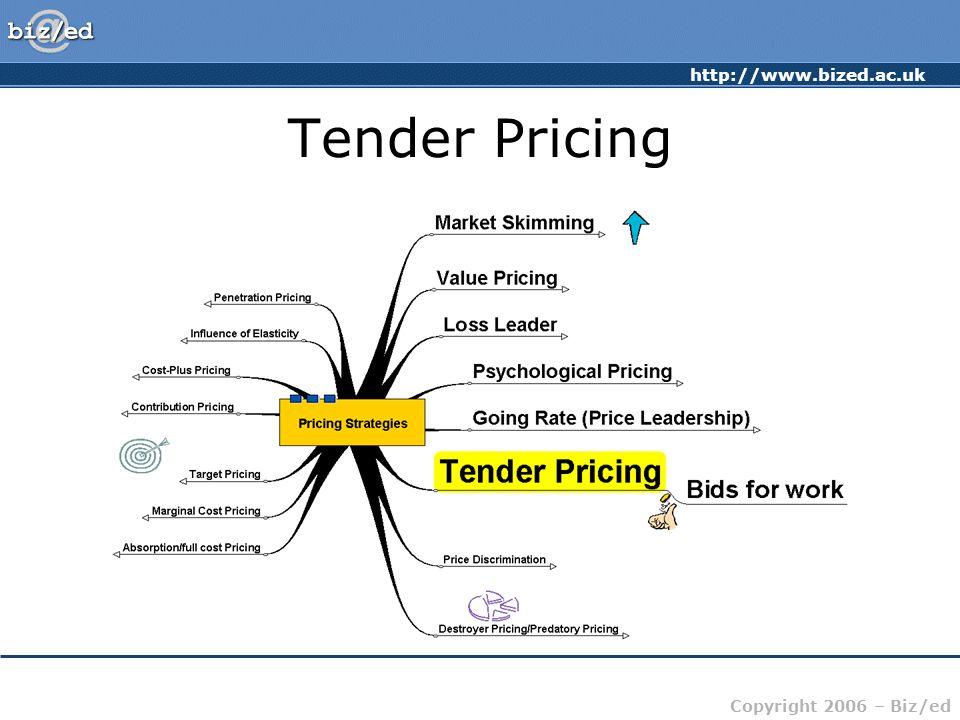 http://www.bized.ac.uk Copyright 2006 – Biz/ed Tender Pricing
