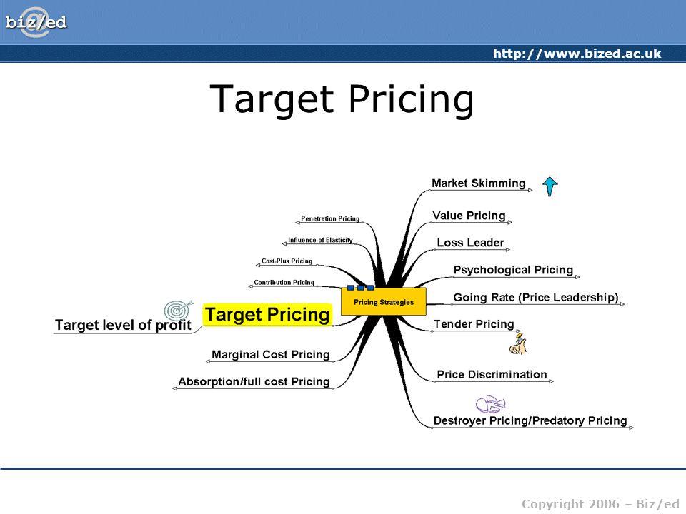 http://www.bized.ac.uk Copyright 2006 – Biz/ed Target Pricing